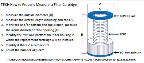 How to measure a spa filter
