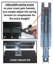 Master Lifter Cover Lift